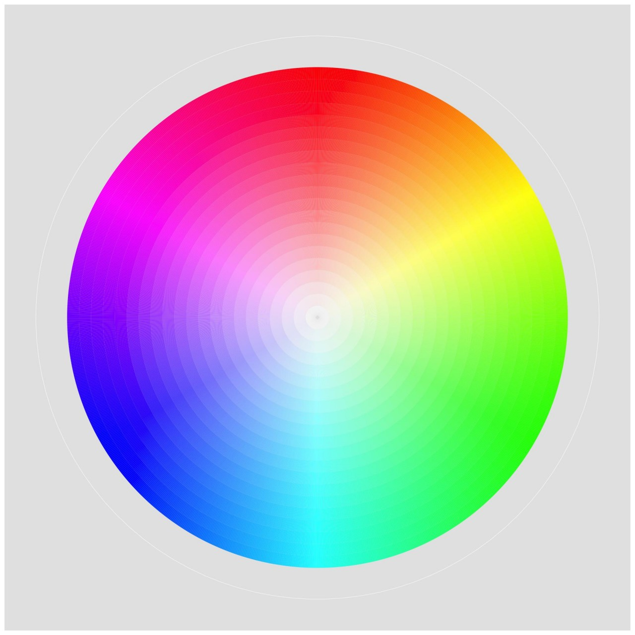 Which Means That The Primaries Of Light And Pigment Are Opposite Each Other On Color Wheel Cyan Is Red Magenta Green