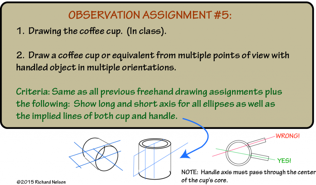 Observation assignment #5